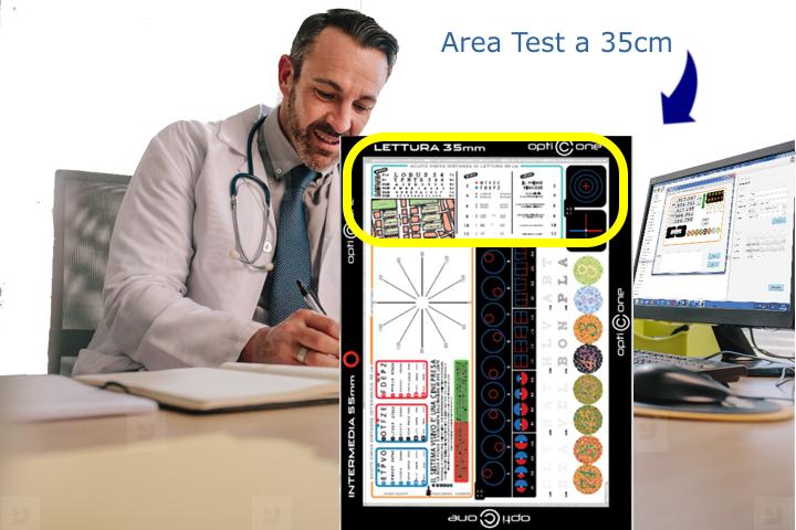 Area di rappresentazione dei test da eseguire alla distenza di lettura 35cm