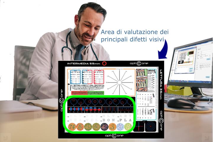 Area di rappresentazione dei test per la valutazione dei principali difetti visivi