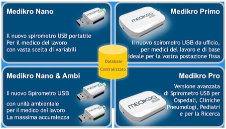 La famiglia di Spirometri Medikro